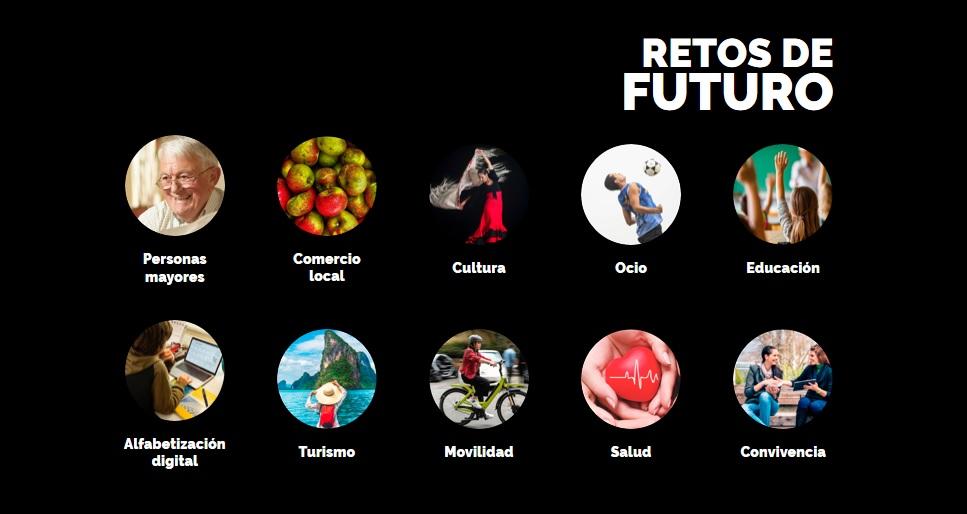La mejor forma de predecir tu futuro es crearlo: Reto Futuro